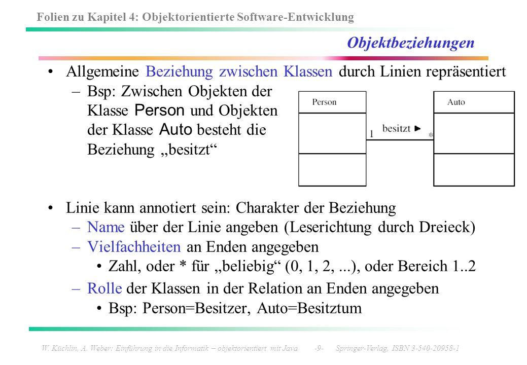 Folien zu Kapitel 4: Objektorientierte Software-Entwicklung W. Küchlin, A. Weber: Einführung in die Informatik – objektorientiert mit Java -9- Springe