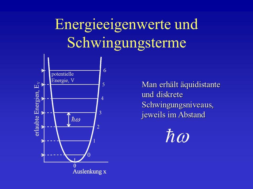 Energieeigenwerte und Schwingungsterme Man erhält äquidistante und diskrete Schwingungsniveaus, jeweils im Abstand