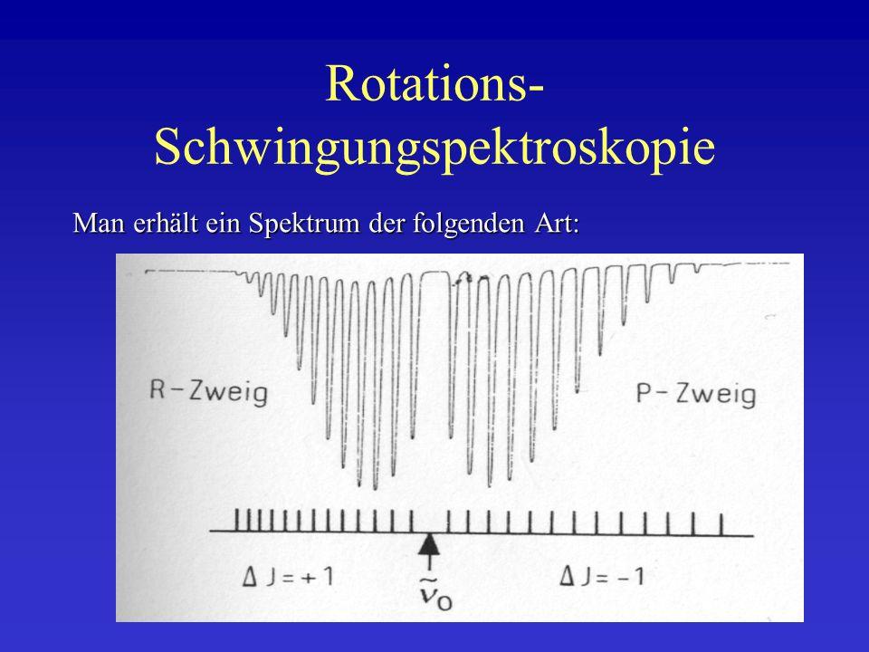 Rotations- Schwingungspektroskopie Man erhält ein Spektrum der folgenden Art: