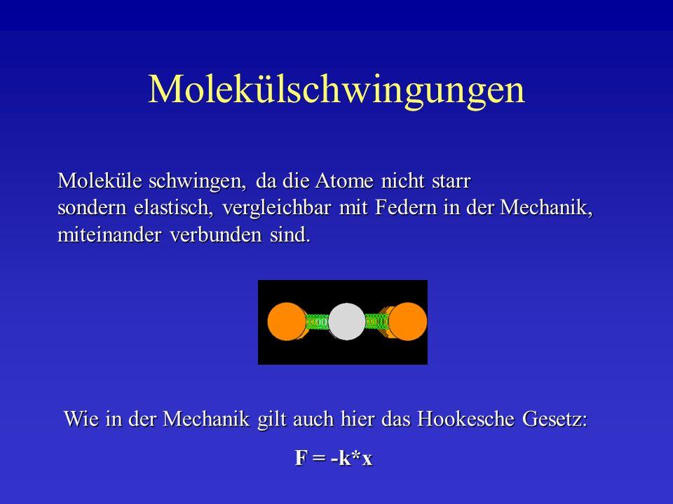 Freiheitsgrade Die einzelnen Atome eines Moleküls können sich in drei Raumrichtungen bewegen.