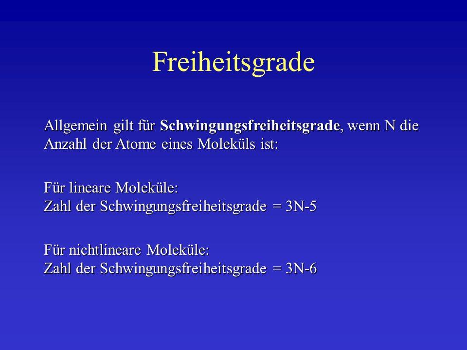 Rotations- Schwingungspektroskopie Oder mit Q-Zweig: