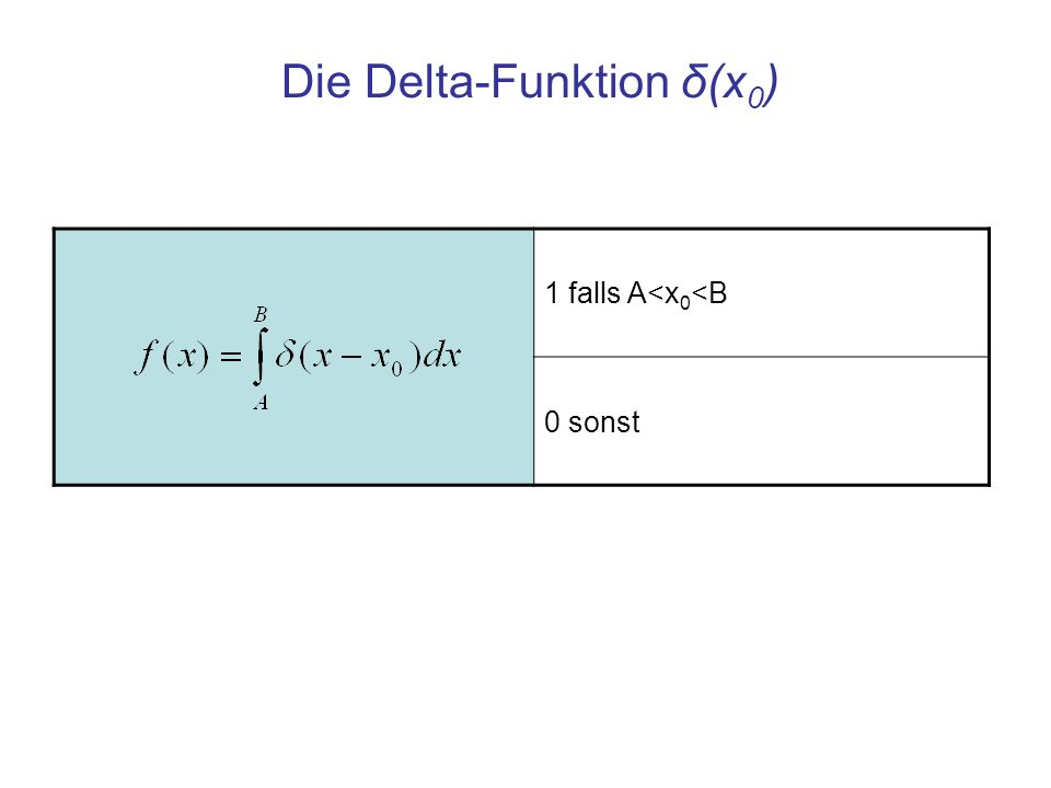 Die Delta-Funktion δ(x 0 ) 1 falls A<x 0 <B 0 sonst