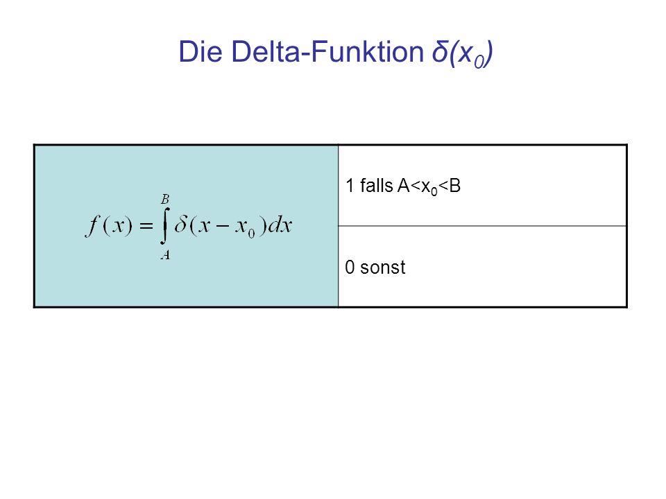 Eigenschaft der Delta-Funktion im Integranden h(x 0 ) falls A<x 0 <B 0 sonst