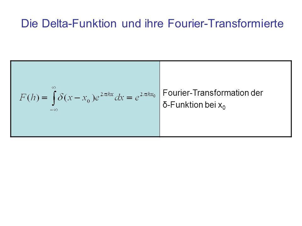 Die Delta-Funktion und ihre Fourier-Transformierte Fourier-Transformation der δ-Funktion bei x 0
