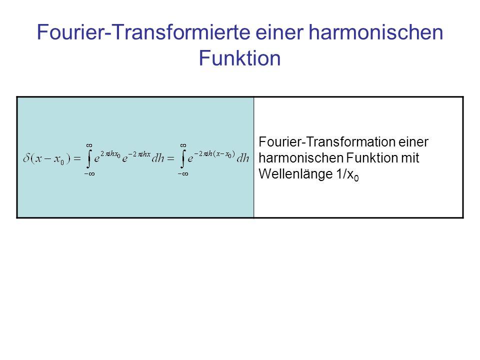 Zusammenfassung Verschiebung einer Funktion im Ortsraum führt zu einer Phasenverschiebung der Fourier-Transformierten Die Fourier Transformierte einer δ – Funktion an der Stelle x 0 ist eine harmonische Funktion mit Wellenlänge 1/x 0 Die Fourier Transformierte einer harmonischen Funktion mit Wellenlänge h 0 ist eine δ – Funktion am Ort 1/h 0 Die Fourier Transformierte einer δ – Funktion bei 0 ist eine Konstante Die Fourier Transformierte einer Konstanten ist eine δ – Funktion bei 0