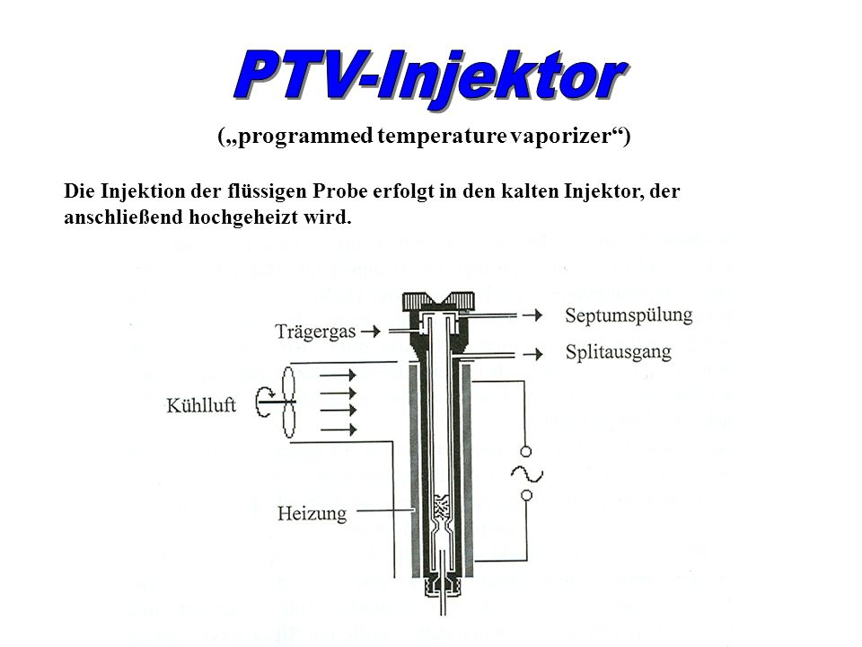 (programmed temperature vaporizer) Die Injektion der flüssigen Probe erfolgt in den kalten Injektor, der anschließend hochgeheizt wird.