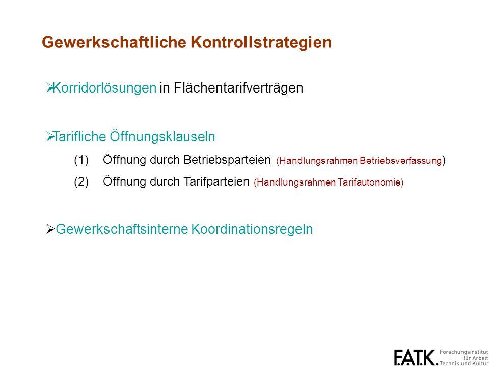 Gewerkschaftliche Kontrollstrategien Korridorlösungen in Flächentarifverträgen Tarifliche Öffnungsklauseln (1)Öffnung durch Betriebsparteien (Handlungsrahmen Betriebsverfassung ) (2)Öffnung durch Tarifparteien (Handlungsrahmen Tarifautonomie) Gewerkschaftsinterne Koordinationsregeln