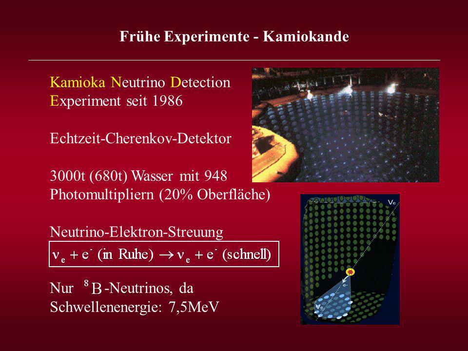 Kamioka Neutrino Detection Experiment seit 1986 Echtzeit-Cherenkov-Detektor 3000t (680t) Wasser mit 948 Photomultipliern (20% Oberfläche) Neutrino-Elektron-Streuung Nur -Neutrinos, da Schwellenenergie: 7,5MeV Frühe Experimente - Kamiokande _______________________________________________________________