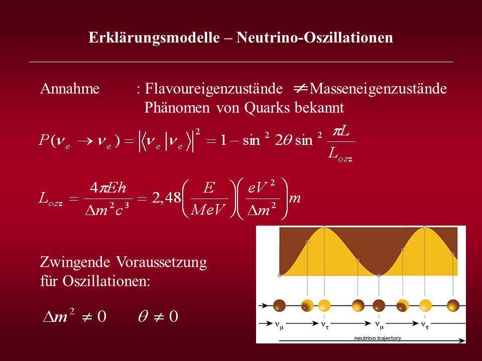Erklärungsmodelle – Neutrino-Oszillationen _______________________________________________________________ Annahme: Flavoureigenzustände Masseneigenzustände Phänomen von Quarks bekannt Zwingende Voraussetzung für Oszillationen: