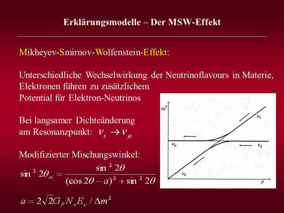 Erklärungsmodelle – Der MSW-Effekt _______________________________________________________________ Mikheyev-Smirnov-Wolfenstein-Effekt: Unterschiedliche Wechselwirkung der Neutrinoflavours in Materie, Elektronen führen zu zusätzlichem Potential für Elektron-Neutrinos Bei langsamer Dichteänderung am Resonanzpunkt: Modifizierter Mischungswinkel: