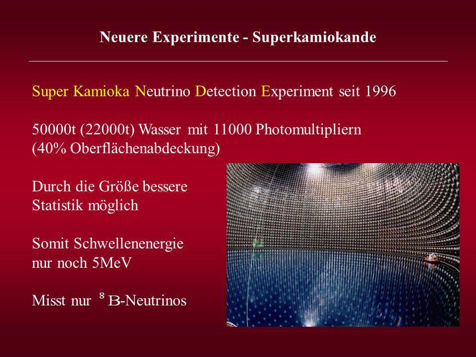 Neuere Experimente - Superkamiokande _______________________________________________________________ Super Kamioka Neutrino Detection Experiment seit 1996 50000t (22000t) Wasser mit 11000 Photomultipliern (40% Oberflächenabdeckung) Durch die Größe bessere Statistik möglich Somit Schwellenenergie nur noch 5MeV Misst nur -Neutrinos