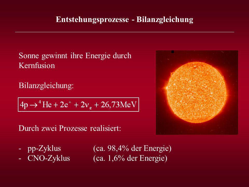 Entstehungsprozesse - Bilanzgleichung _______________________________________________________________ Sonne gewinnt ihre Energie durch Kernfusion Bilanzgleichung: Durch zwei Prozesse realisiert: - pp-Zyklus(ca.