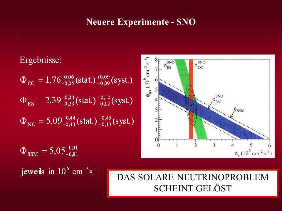 Neuere Experimente - SNO _______________________________________________________________ Ergebnisse: DAS SOLARE NEUTRINOPROBLEM SCHEINT GELÖST