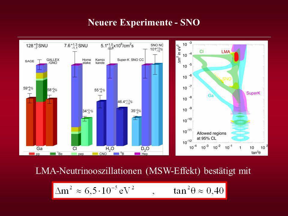 Neuere Experimente - SNO _______________________________________________________________ LMA-Neutrinooszillationen (MSW-Effekt) bestätigt mit