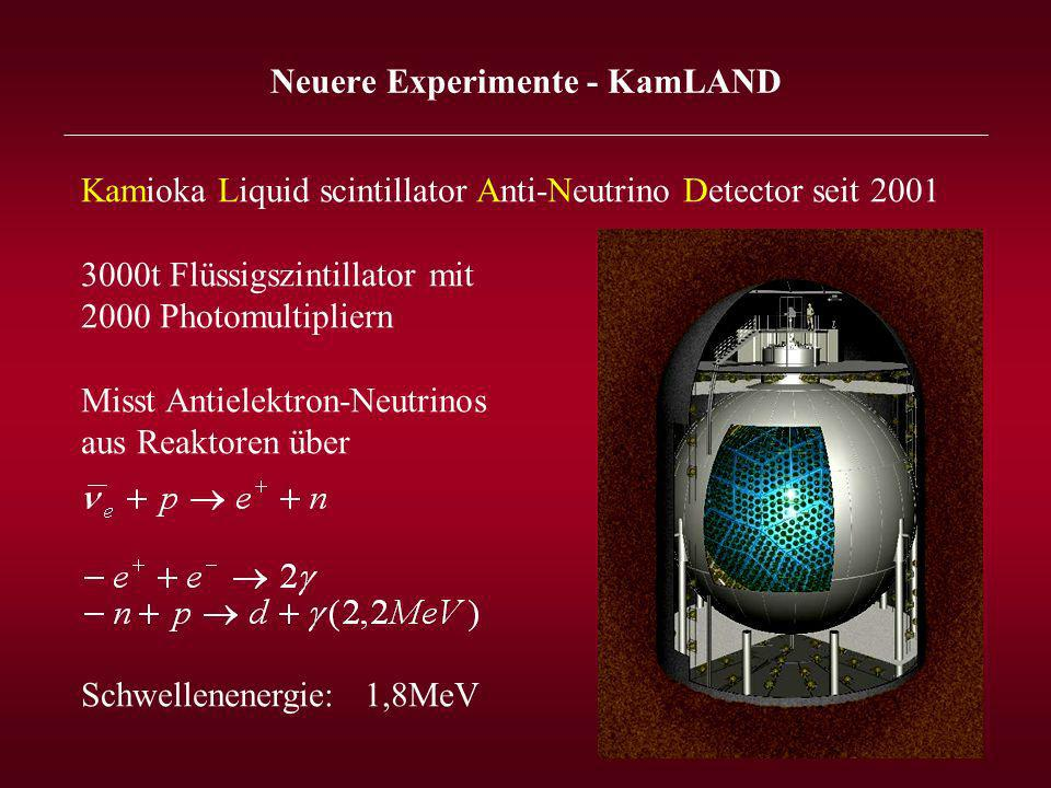 Neuere Experimente - KamLAND _______________________________________________________________ Kamioka Liquid scintillator Anti-Neutrino Detector seit 2001 3000t Flüssigszintillator mit 2000 Photomultipliern Misst Antielektron-Neutrinos aus Reaktoren über Schwellenenergie: 1,8MeV