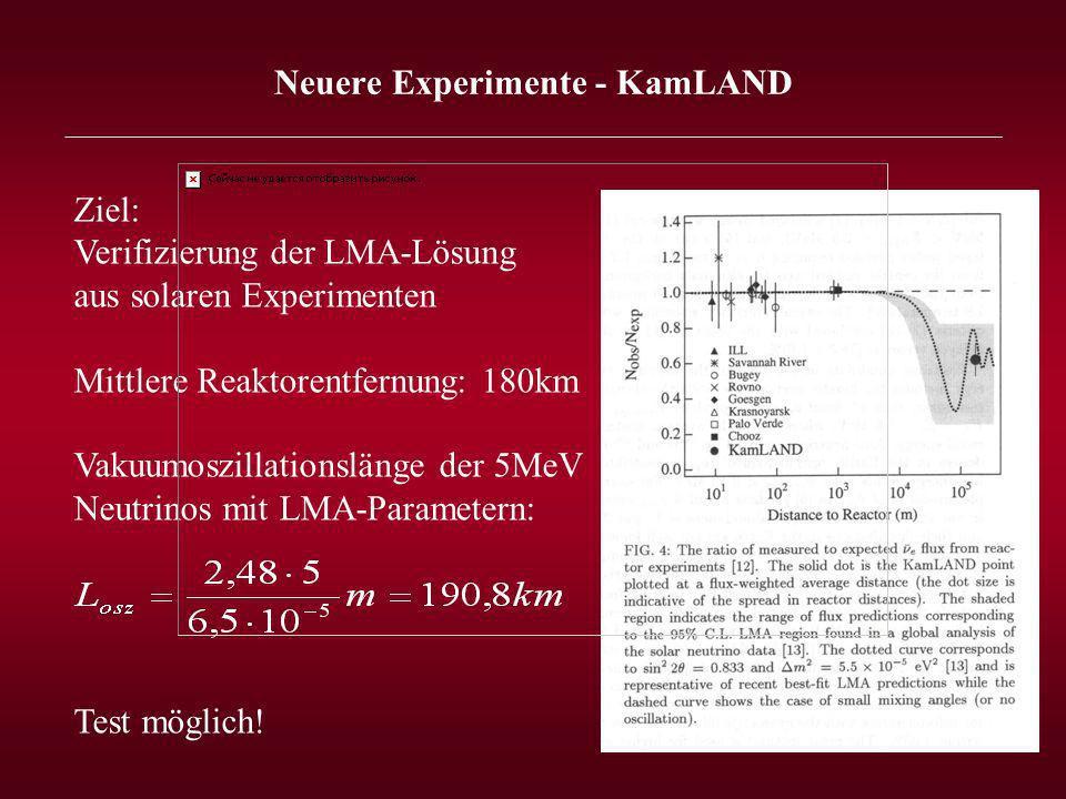 Neuere Experimente - KamLAND _______________________________________________________________ Ziel: Verifizierung der LMA-Lösung aus solaren Experimenten Mittlere Reaktorentfernung: 180km Vakuumoszillationslänge der 5MeV Neutrinos mit LMA-Parametern: Test möglich!