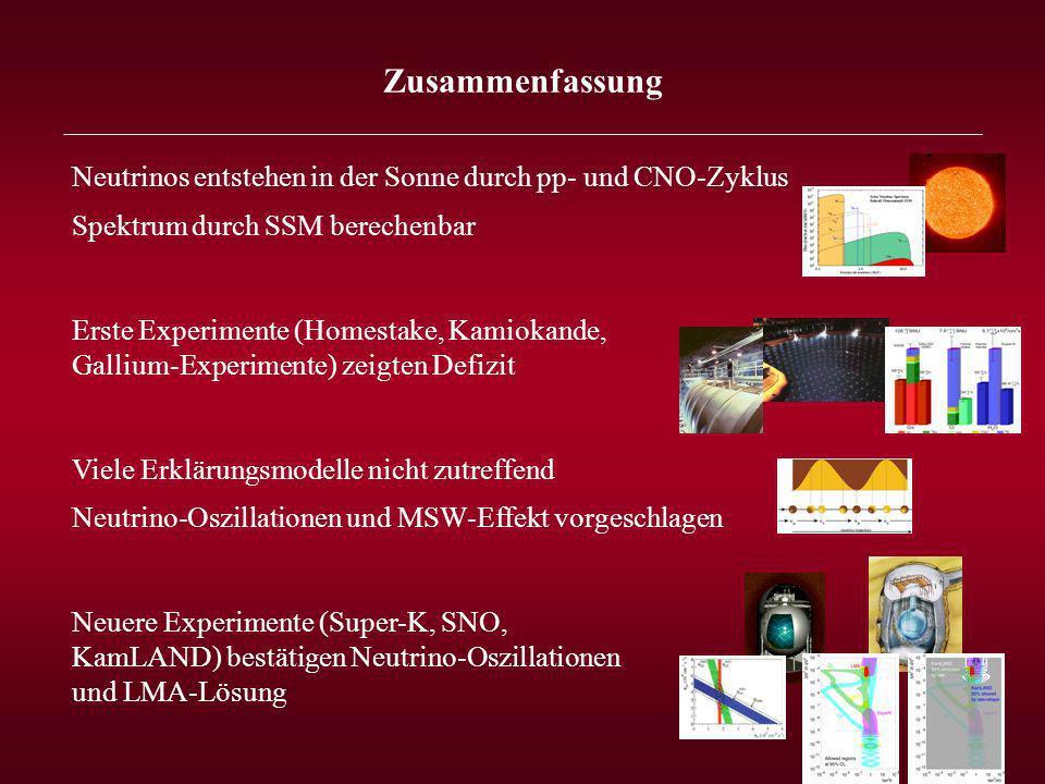 Neutrinos entstehen in der Sonne durch pp- und CNO-Zyklus Spektrum durch SSM berechenbar Erste Experimente (Homestake, Kamiokande, Gallium-Experimente) zeigten Defizit Viele Erklärungsmodelle nicht zutreffend Neutrino-Oszillationen und MSW-Effekt vorgeschlagen Neuere Experimente (Super-K, SNO, KamLAND) bestätigen Neutrino-Oszillationen und LMA-Lösung Zusammenfassung _______________________________________________________________