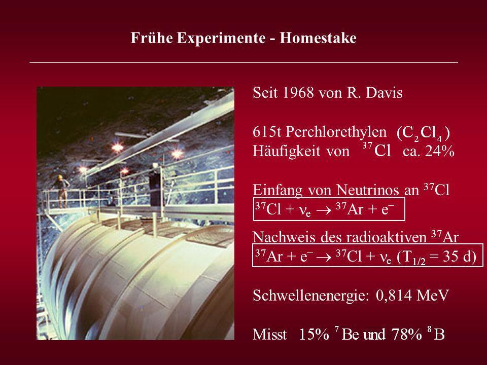 Seit 1968 von R.Davis 615t Perchlorethylen Häufigkeit von ca.