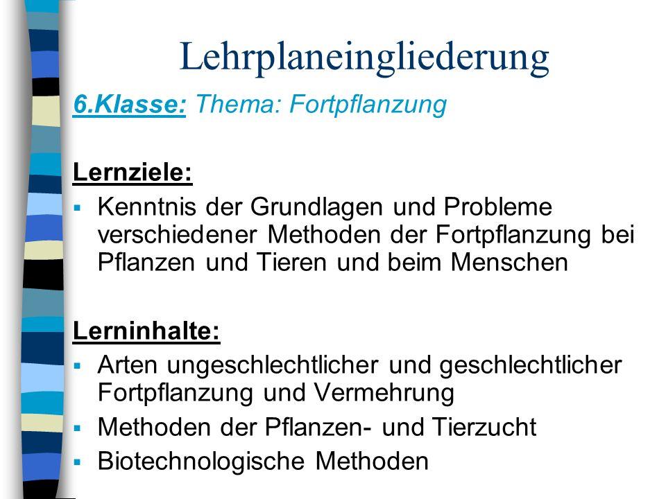 Lehrplaneingliederung 6.Klasse: Thema: Fortpflanzung Lernziele: Kenntnis der Grundlagen und Probleme verschiedener Methoden der Fortpflanzung bei Pfla