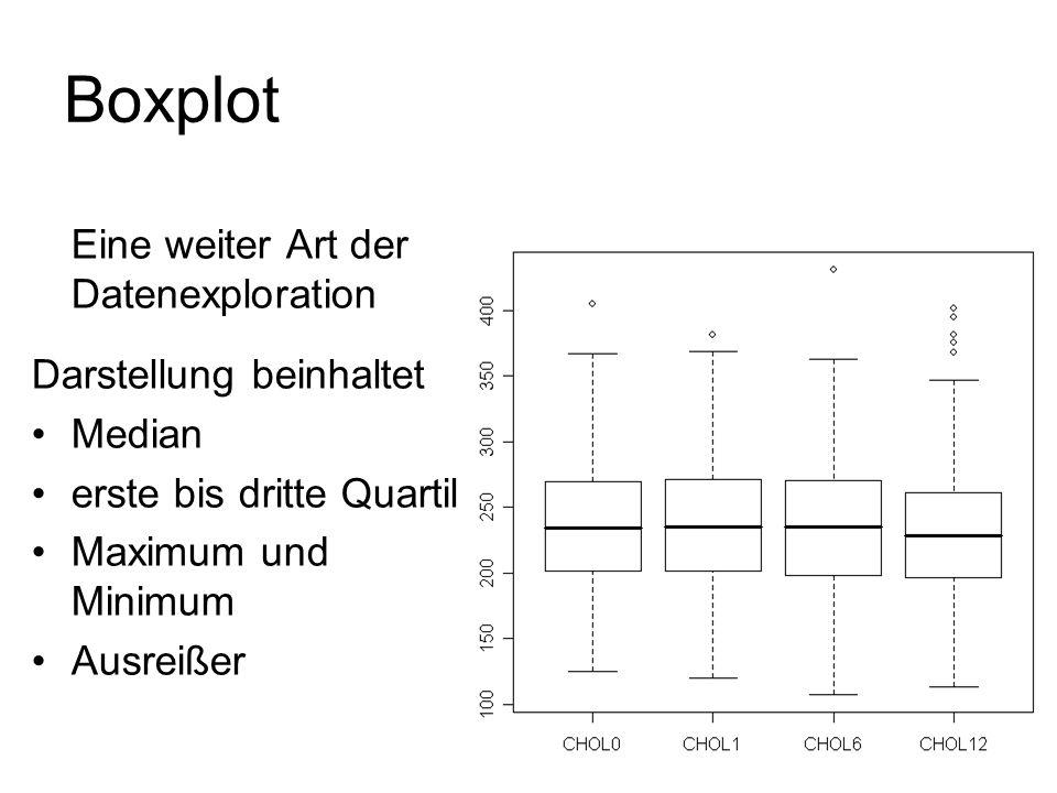 Boxplot Eine weiter Art der Datenexploration Darstellung beinhaltet Median erste bis dritte Quartil Maximum und Minimum Ausreißer