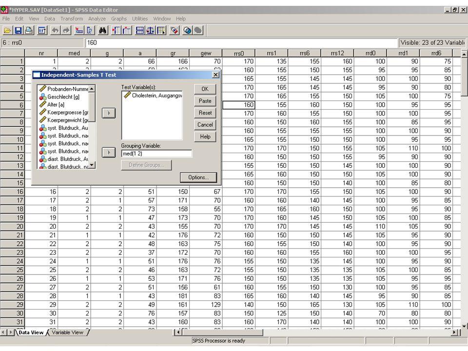 T-Test für unabhängige Stichproben SPSS: Analyze Compare Means Independent Samples T-Test
