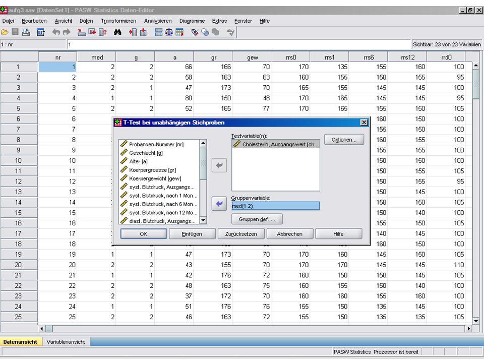 T-Test (unabhängige Stichproben) SPSS Analysieren Mittelwerte vergleichen T-Test bei unabhängigen Stichproben