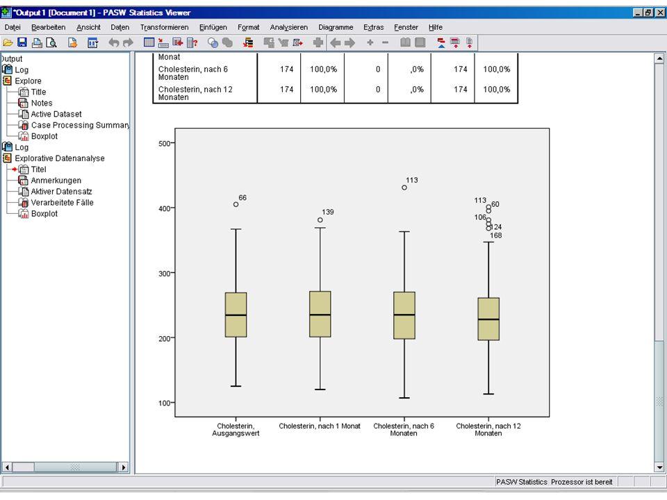 Stem and leaf Plot SPSS Analysieren Deskriptive Statistik Explorative Datenanalyse