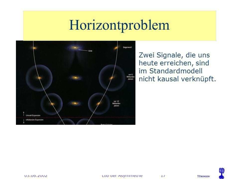 03.06.2002Lob der Asymmetrie17 Horizontproblem Zwei Signale, die uns heute erreichen, sind im Standardmodell nicht kausal verknüpft.