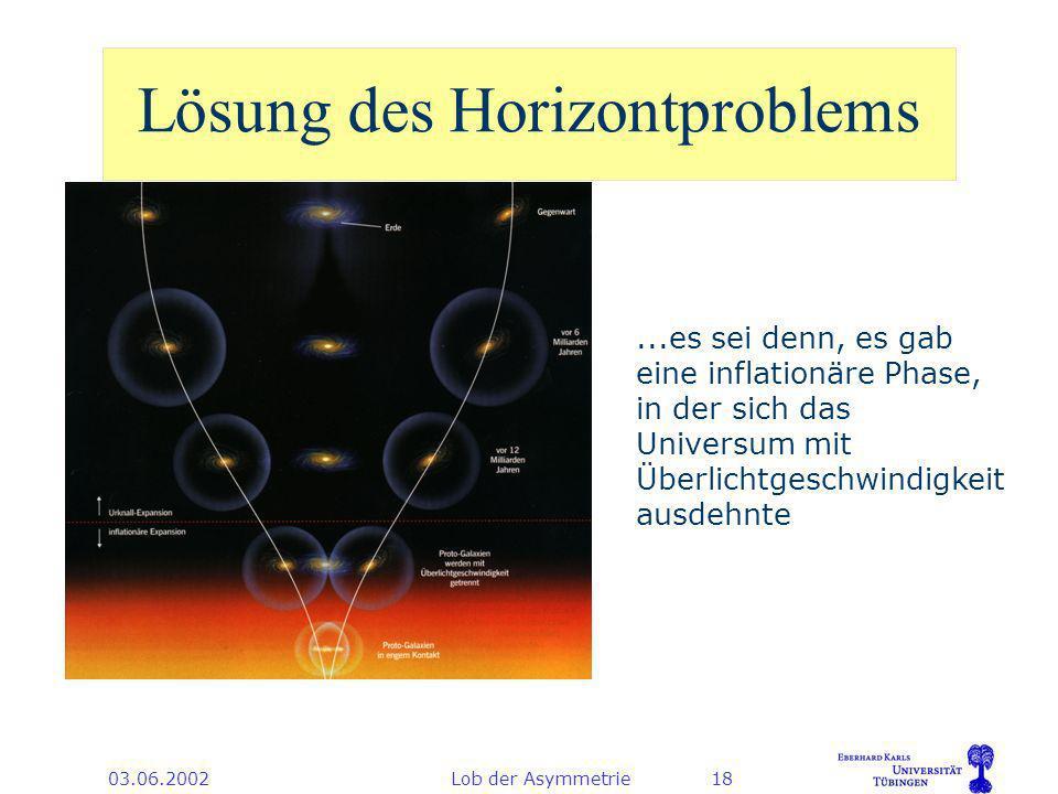 03.06.2002Lob der Asymmetrie18 Lösung des Horizontproblems...es sei denn, es gab eine inflationäre Phase, in der sich das Universum mit Überlichtgeschwindigkeit ausdehnte