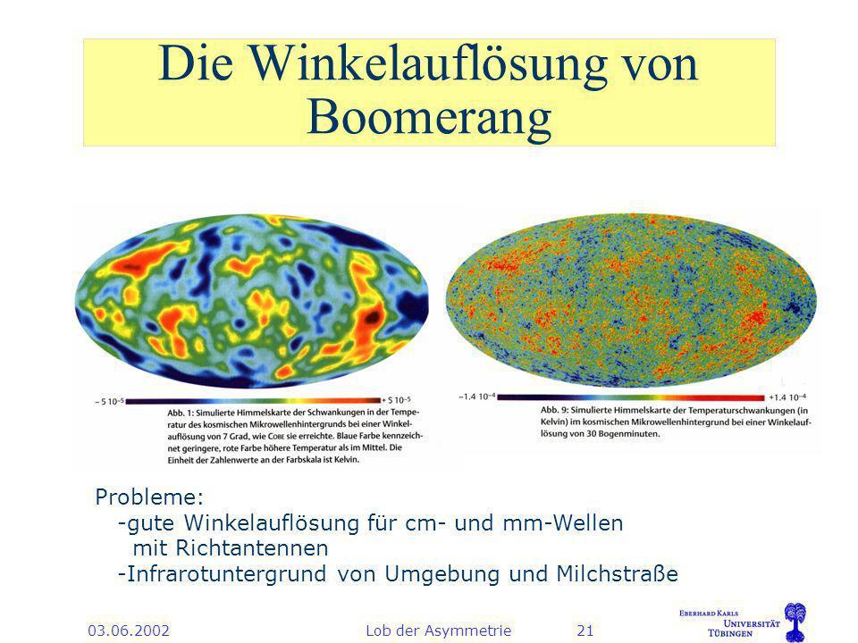 03.06.2002Lob der Asymmetrie21 Die Winkelauflösung von Boomerang Probleme: -gute Winkelauflösung für cm- und mm-Wellen mit Richtantennen -Infrarotuntergrund von Umgebung und Milchstraße