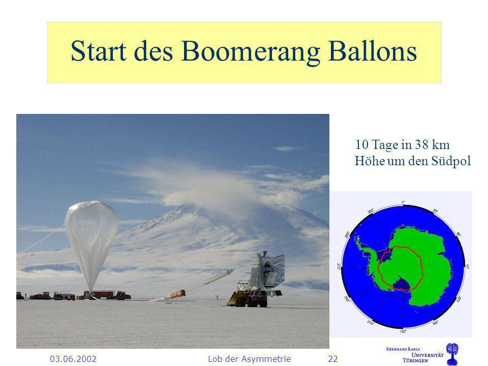 03.06.2002Lob der Asymmetrie22 Start des Boomerang Ballons 10 Tage in 38 km Höhe um den Südpol