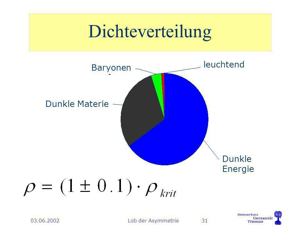 03.06.2002Lob der Asymmetrie31 Dichteverteilung leuchtend Dunkle Energie Dunkle Materie Baryonen