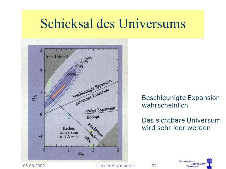 03.06.2002Lob der Asymmetrie32 Schicksal des Universums Beschleunigte Expansion wahrscheinlich Das sichtbare Universum wird sehr leer werden