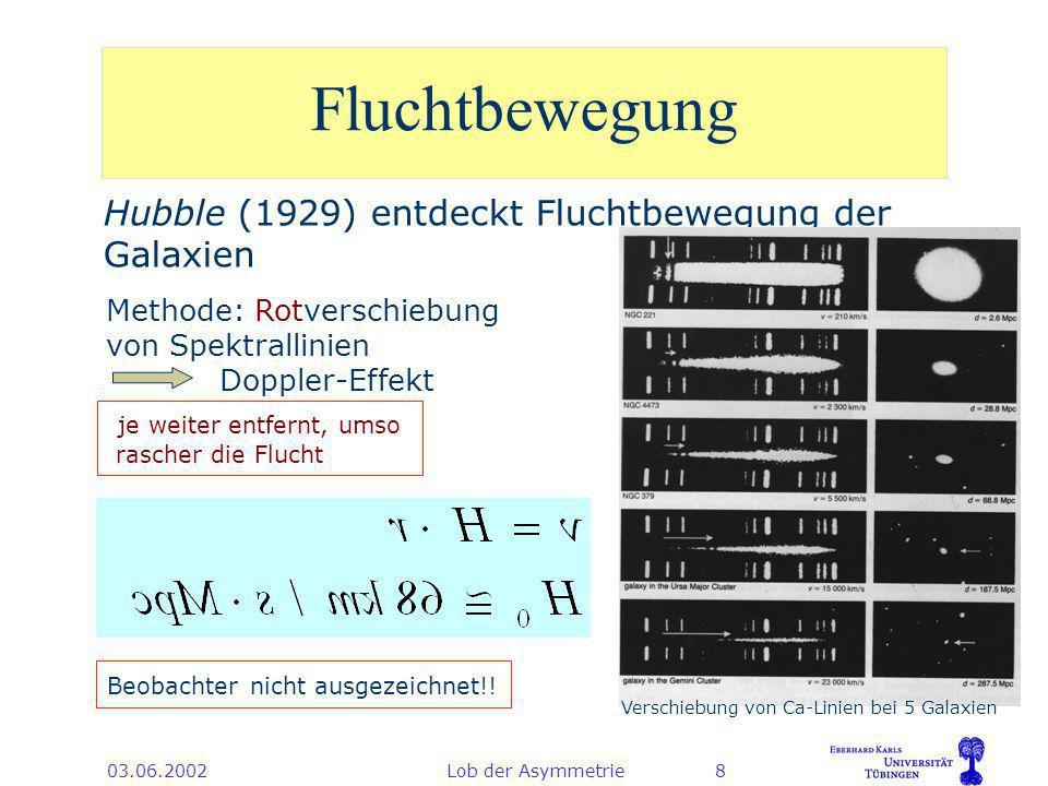 03.06.2002Lob der Asymmetrie8 Methode: Rotverschiebung von Spektrallinien Doppler-Effekt Fluchtbewegung Hubble (1929) entdeckt Fluchtbewegung der Galaxien je weiter entfernt, umso rascher die Flucht Beobachter nicht ausgezeichnet!.