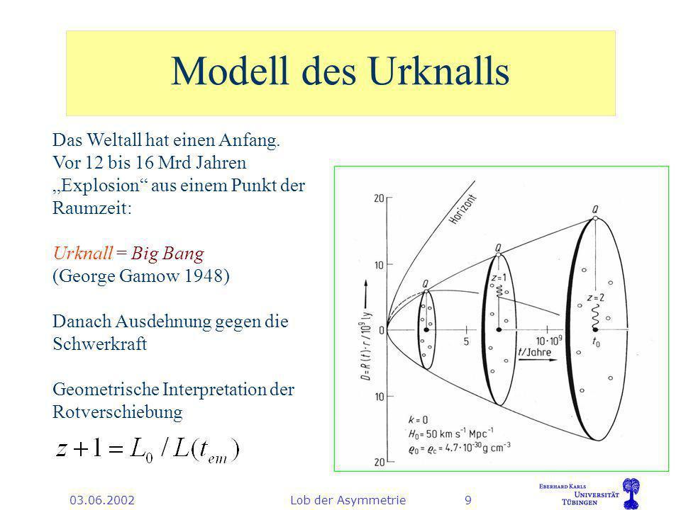 03.06.2002Lob der Asymmetrie40 Problem für die Teilchenphysik Ursprünglich gab es gleich viele Teilchen wie Antiteilchen.(Dies ist beim inflationären Modell sogar notwendig wegen der Verdünnung jeden Überschusses) Wie entstand aber dann die Asymmetrie.