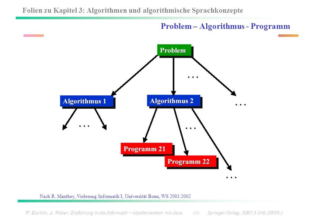 Folien zu Kapitel 3: Algorithmen und algorithmische Sprachkonzepte W. Küchlin, A. Weber: Einführung in die Informatik – objektorientiert mit Java -14-