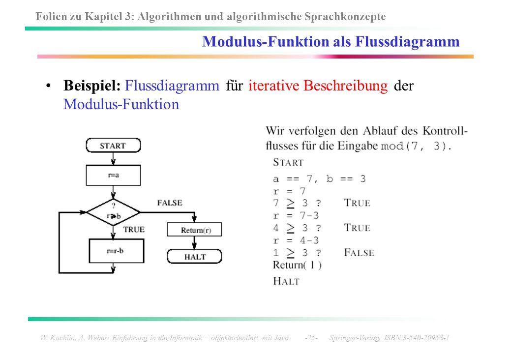 Folien zu Kapitel 3: Algorithmen und algorithmische Sprachkonzepte W. Küchlin, A. Weber: Einführung in die Informatik – objektorientiert mit Java -25-