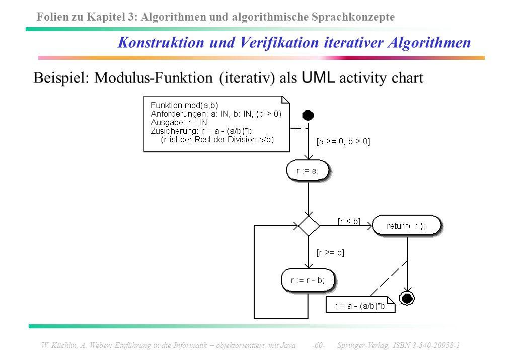 Folien zu Kapitel 3: Algorithmen und algorithmische Sprachkonzepte W. Küchlin, A. Weber: Einführung in die Informatik – objektorientiert mit Java -60-