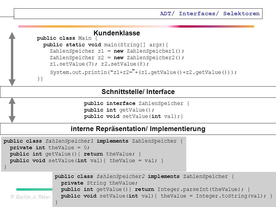 W. Küchlin, A. Weber: Einführung in die Informatik – objektorientiert mit Java -9- Springer-Verlag, ISBN 3-540-20958-1 ADT/ Interfaces/ Selektoren Kun
