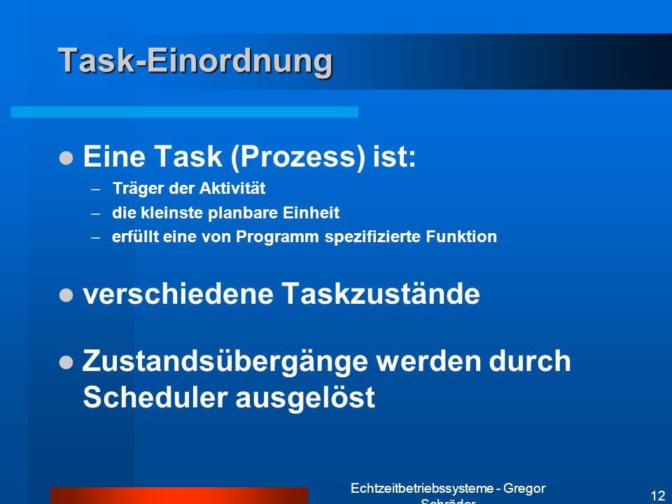 Echtzeitbetriebssysteme - Gregor Schräder 12 Task-Einordnung Eine Task (Prozess) ist: –Träger der Aktivität –die kleinste planbare Einheit –erfüllt ei