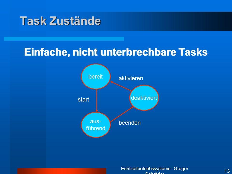 Echtzeitbetriebssysteme - Gregor Schräder 13 Task Zustände Einfache, nicht unterbrechbare Tasks bereit deaktiviert aus- führend aktivieren start beend