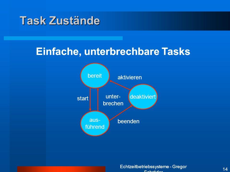 Echtzeitbetriebssysteme - Gregor Schräder 14 Einfache, unterbrechbare Tasks Task Zustände Einfache, unterbrechbare Tasks bereit deaktiviert aus- führe