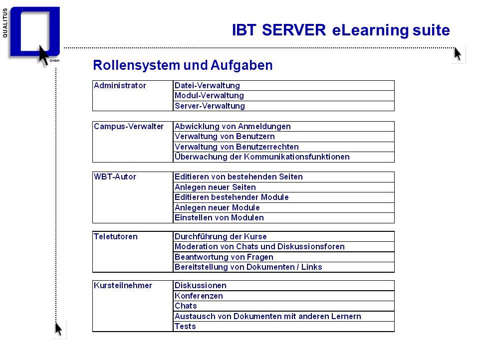 IBT SERVER eLearning suite Rollensystem und Aufgaben