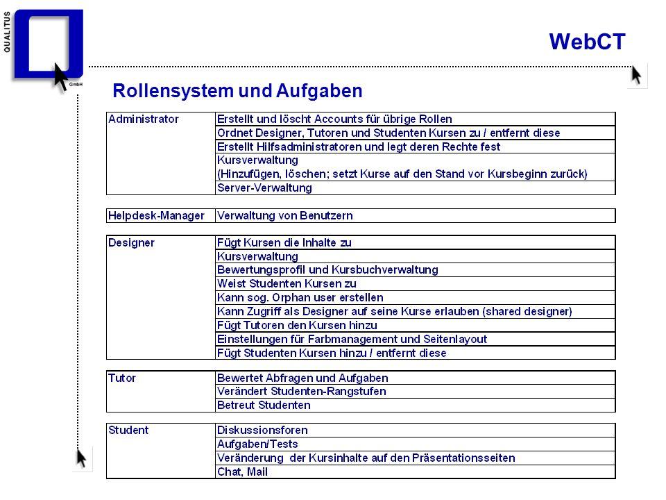 WebCT Rollensystem und Aufgaben