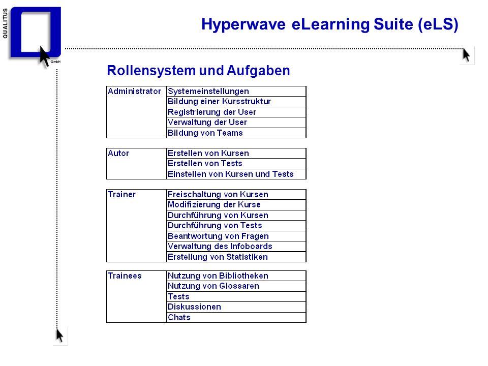 Hyperwave eLearning Suite (eLS) Rollensystem und Aufgaben