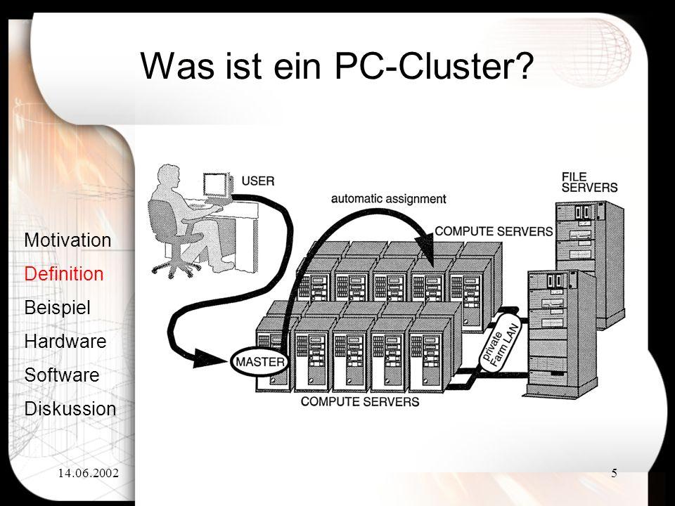 14.06.20025 Was ist ein PC-Cluster? Motivation Definition Beispiel Hardware Software Diskussion