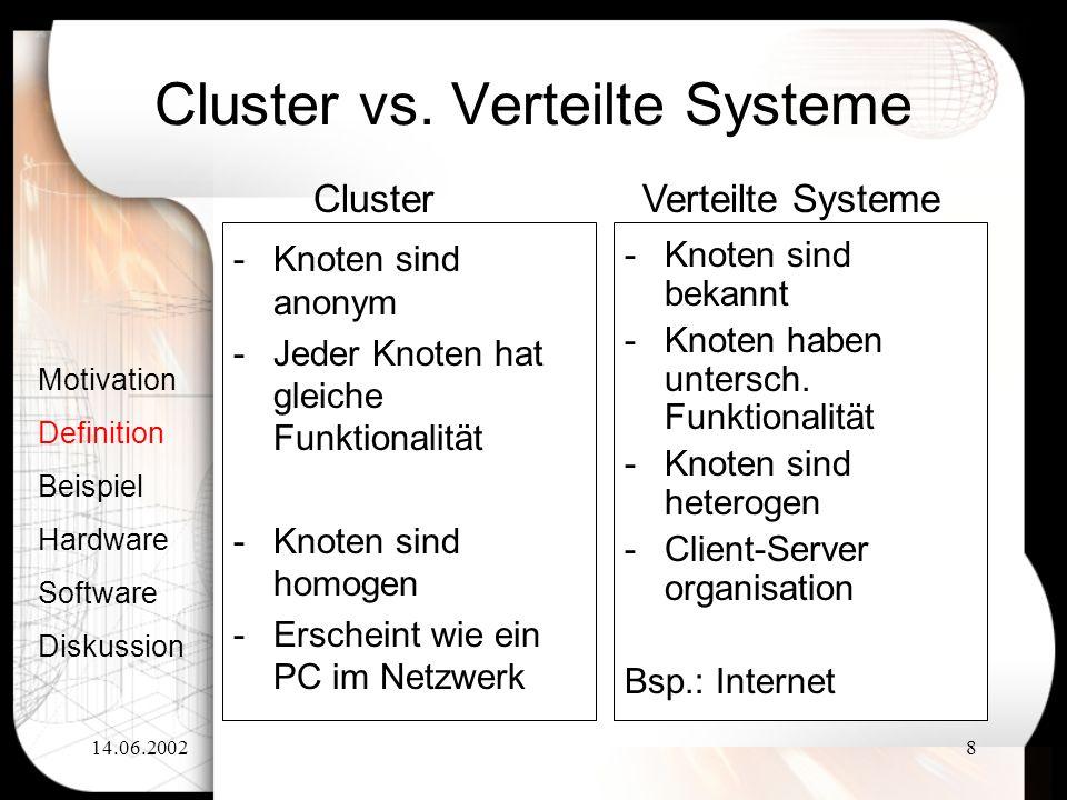14.06.20028 Cluster vs. Verteilte Systeme -Knoten sind anonym -Jeder Knoten hat gleiche Funktionalität -Knoten sind homogen -Erscheint wie ein PC im N