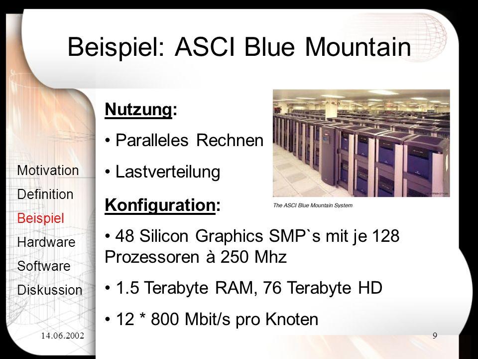 14.06.20029 Beispiel: ASCI Blue Mountain Motivation Definition Beispiel Hardware Software Diskussion Nutzung: Paralleles Rechnen Lastverteilung Konfig