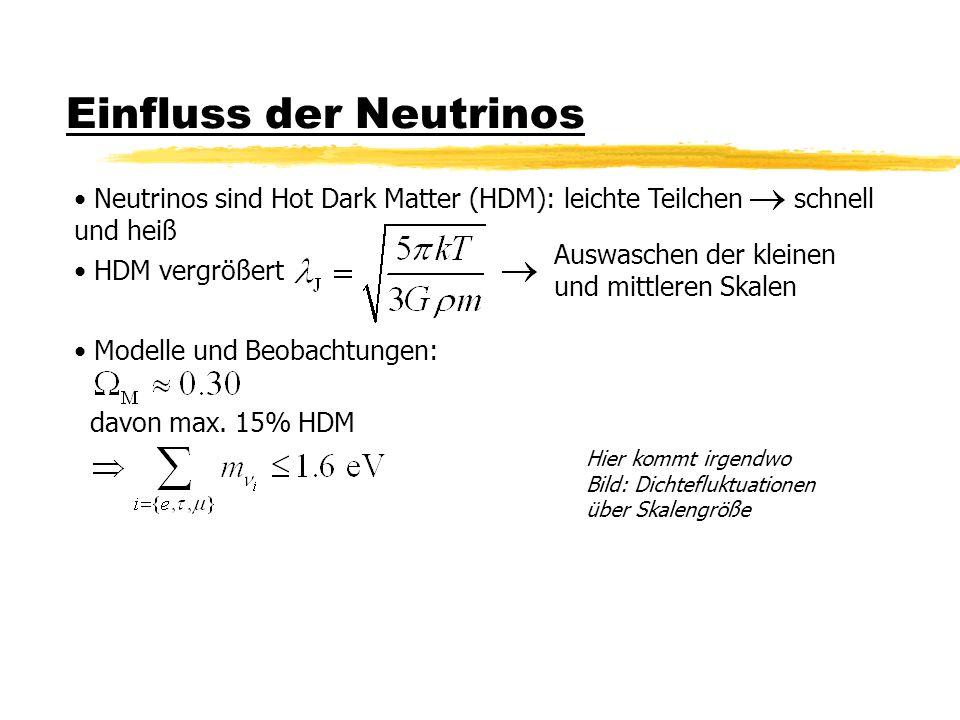 Einfluss der Neutrinos Hier kommt irgendwo Bild: Dichtefluktuationen über Skalengröße Neutrinos sind Hot Dark Matter (HDM): leichte Teilchen schnell und heiß HDM vergrößert Auswaschen der kleinen und mittleren Skalen Modelle und Beobachtungen: davon max.