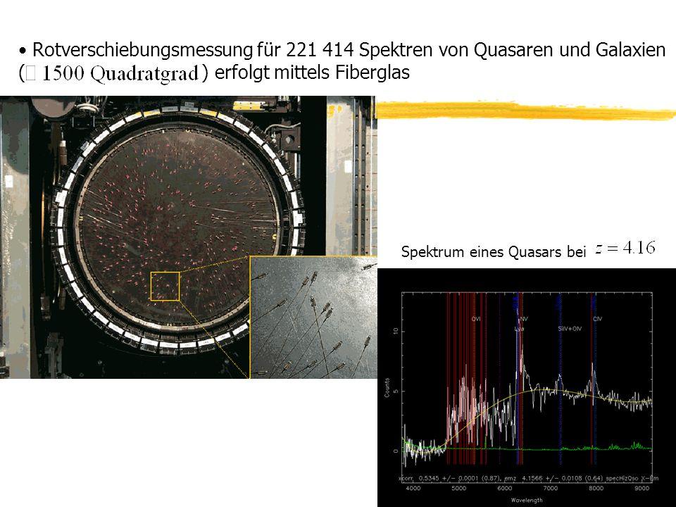 Rotverschiebungsmessung für 221 414 Spektren von Quasaren und Galaxien ( ) erfolgt mittels Fiberglas Spektrum eines Quasars bei